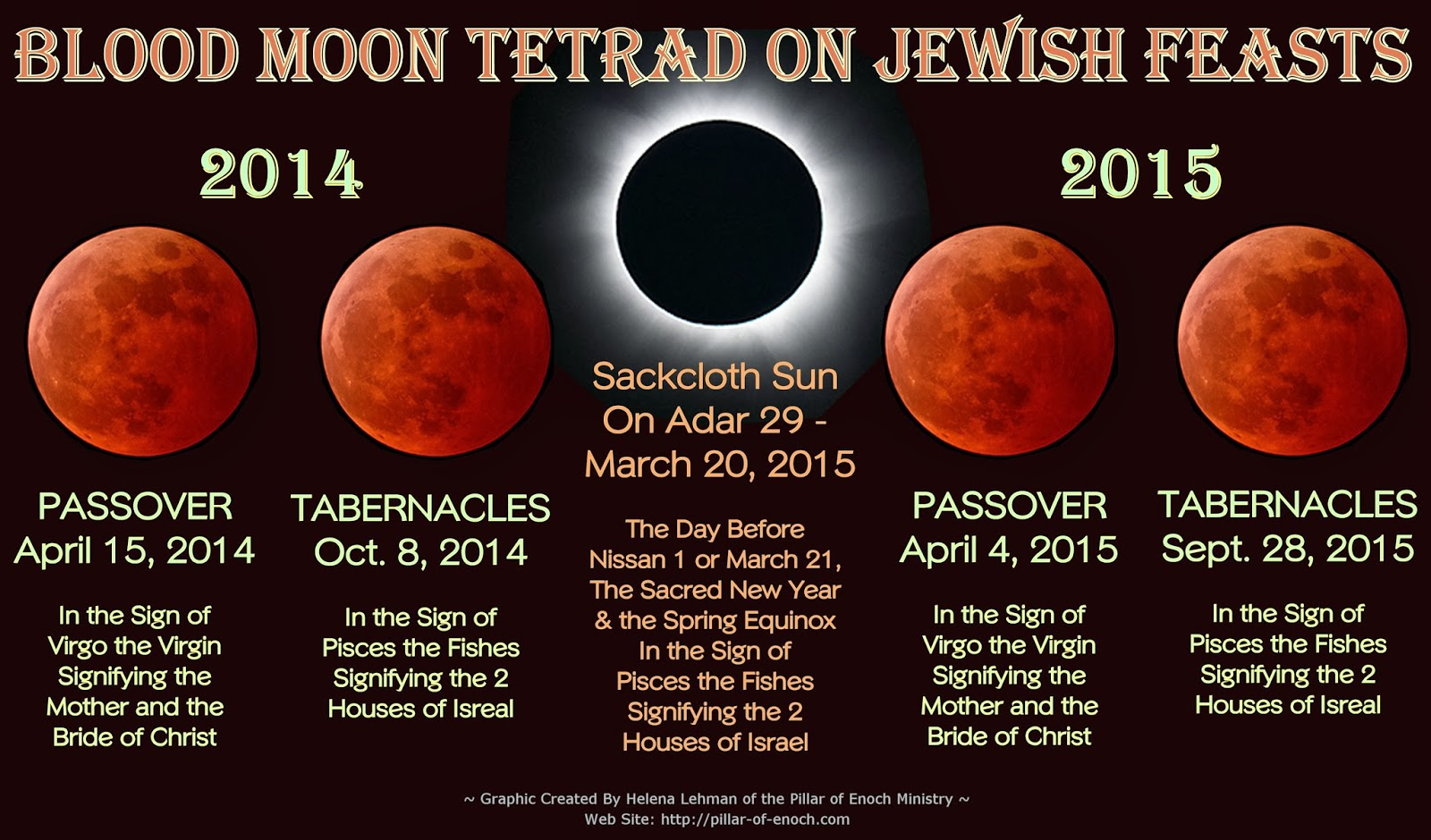 blood moon religious meaning - photo #5